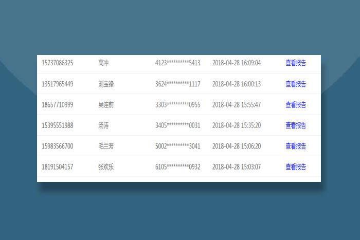 jQuery实现带留言功能的QQ客服代码