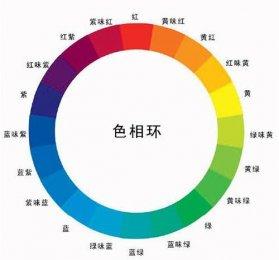 PS技巧之你不能不知的色彩知识